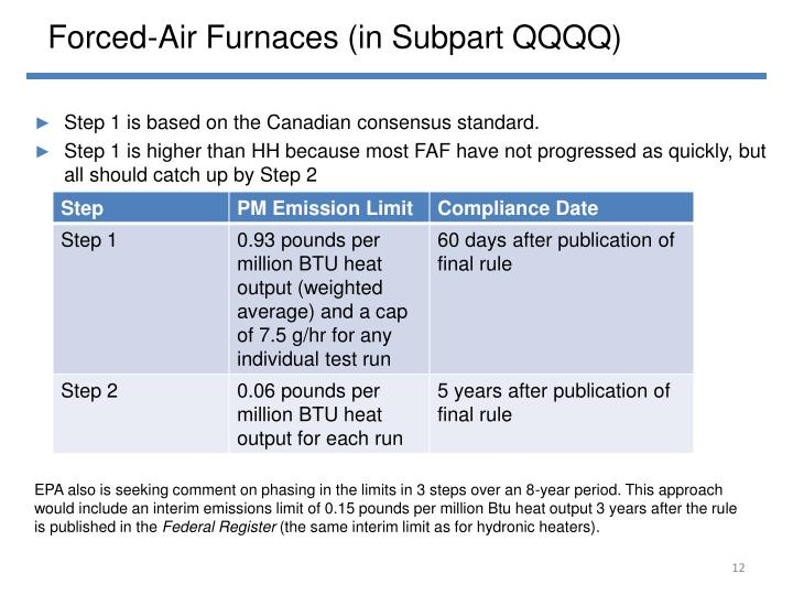 Forced-Air Furnaces (in Subpart QQQQ)