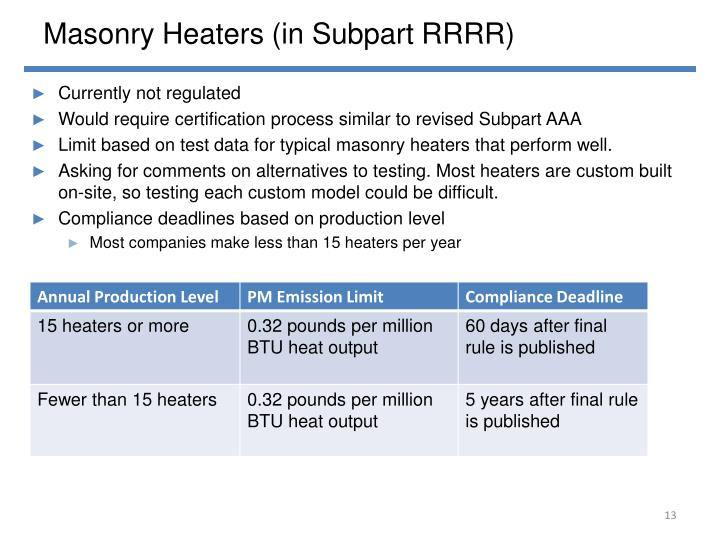 Masonry Heaters (in Subpart RRRR)