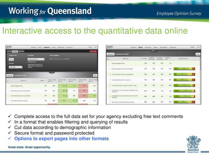 Interactive access to the quantitative data online