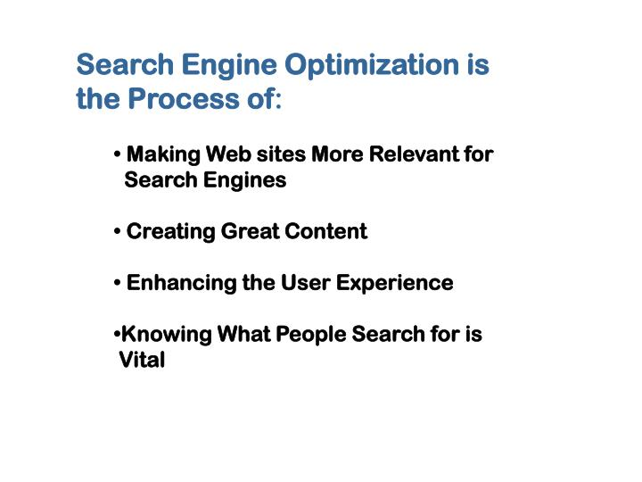 Search Engine Optimization is the Process of