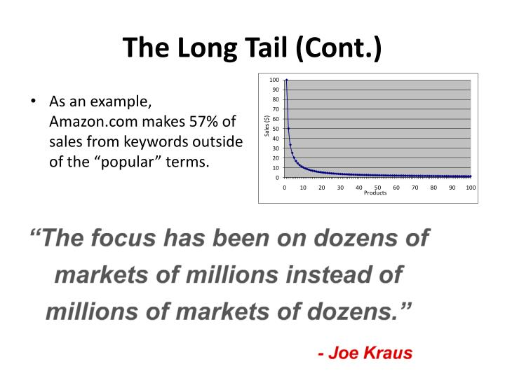 The Long Tail (Cont.)