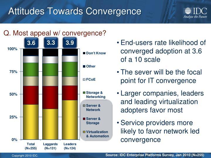 Attitudes Towards Convergence