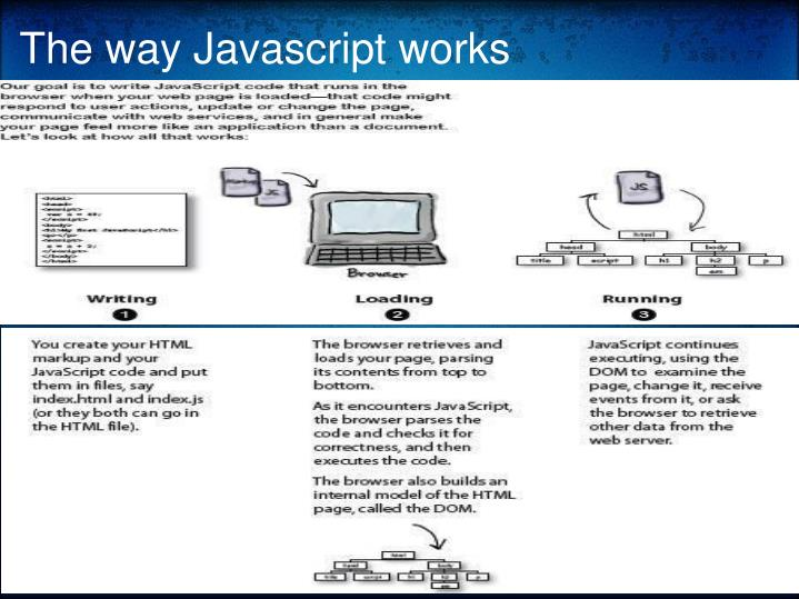 The way Javascript works