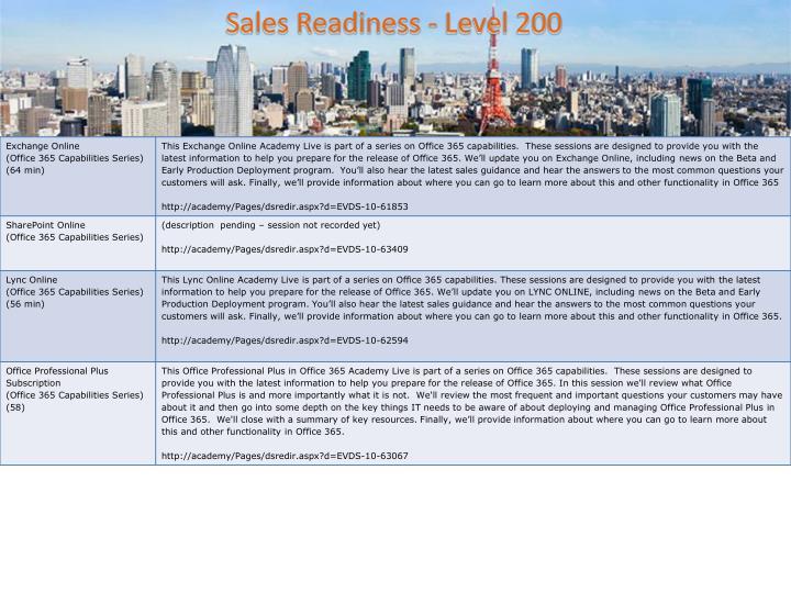 Sales Readiness - Level 200