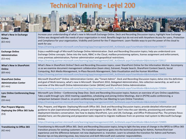 Technical Training - Level 200