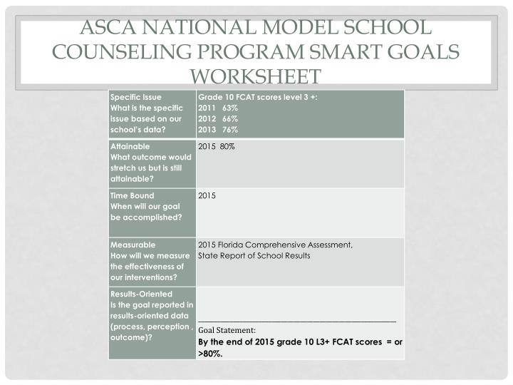 ASCA National Model School Counseling Program SMART Goals Worksheet