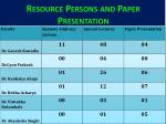 resource persons and paper presentation