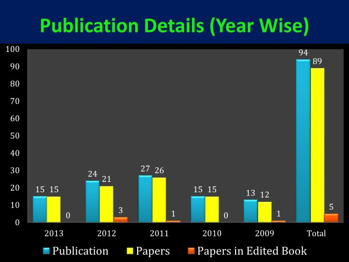 Publication Details (Year Wise)