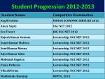 student progression 2012 2013