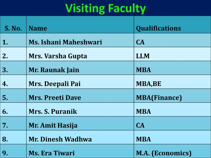 Visiting Faculty