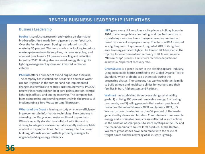 Renton Business Leadership Initiatives