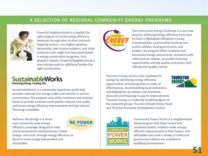 A Selection of Regional Community Energy Programs