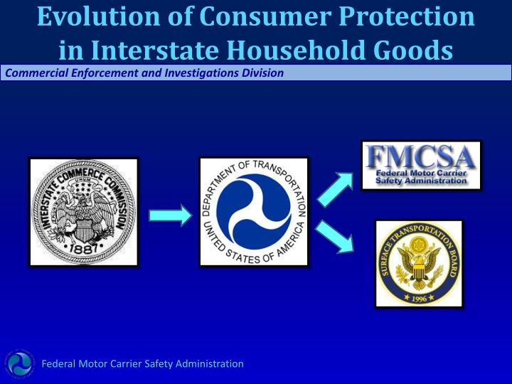 Evolution of Consumer Protection in Interstate Household Goods