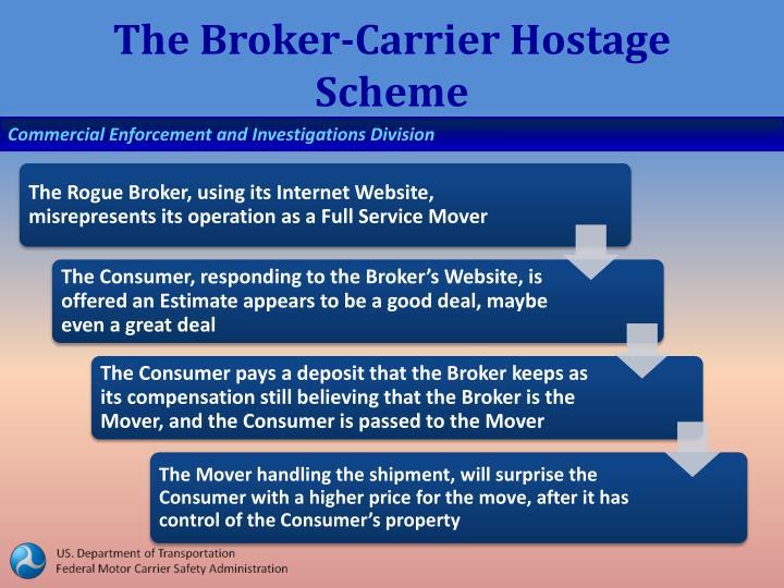 The Broker-Carrier Hostage Scheme
