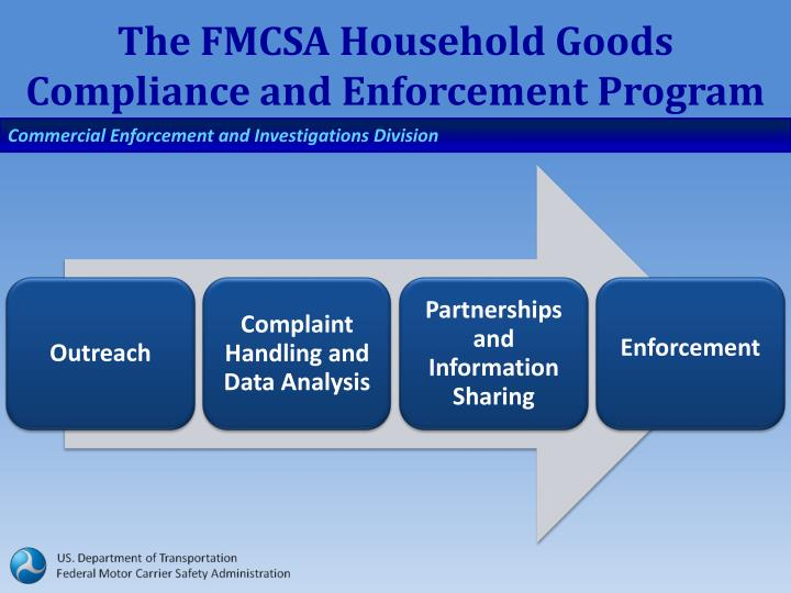 The FMCSA Household Goods Compliance and Enforcement Program