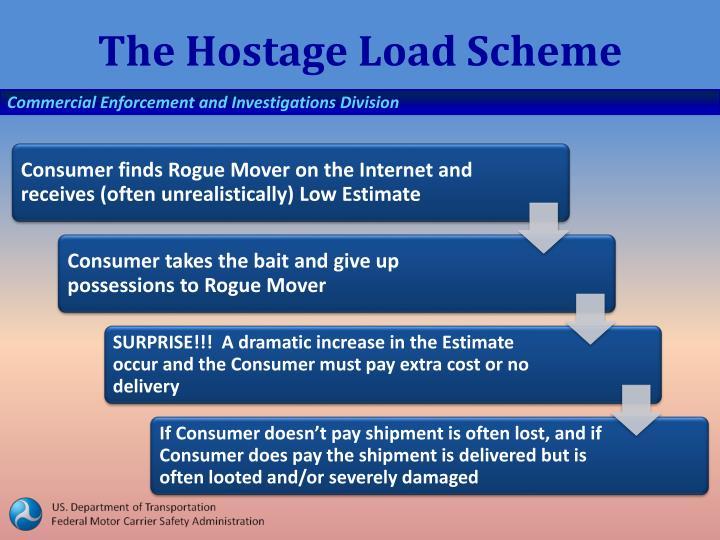 The Hostage Load Scheme