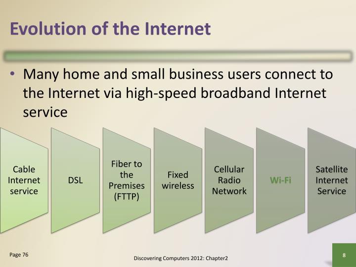 Evolution of the Internet