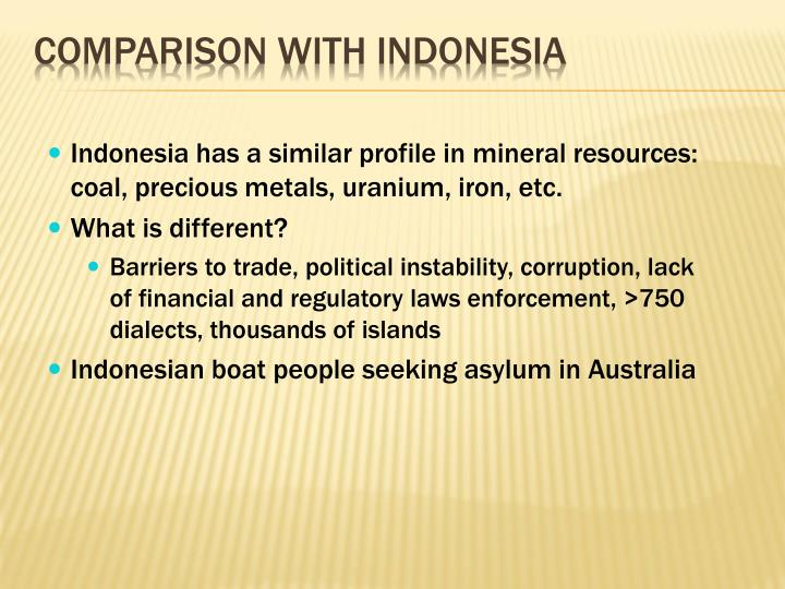 Comparison with Indonesia