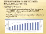 macroeconomic competitiveness social infrastructure1