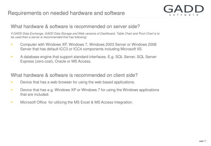 Requirements on needed hardware and software