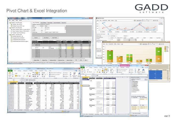 Pivot Chart & Excel Integration