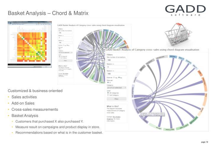Basket Analysis –