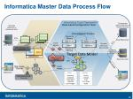 informatica master data process flow