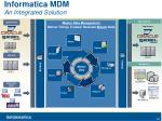 informatica mdm an integrated solution