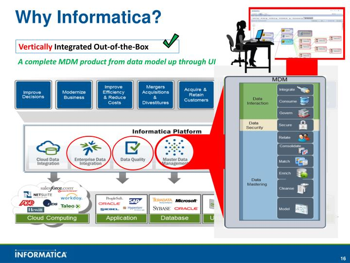 Why Informatica?