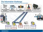 the information challenge how to streamline and govern data across silos providers