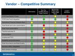 vendor competitive summary