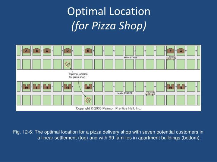 Optimal Location