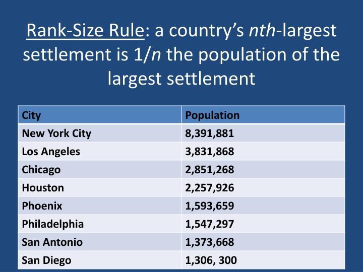 Rank-Size Rule