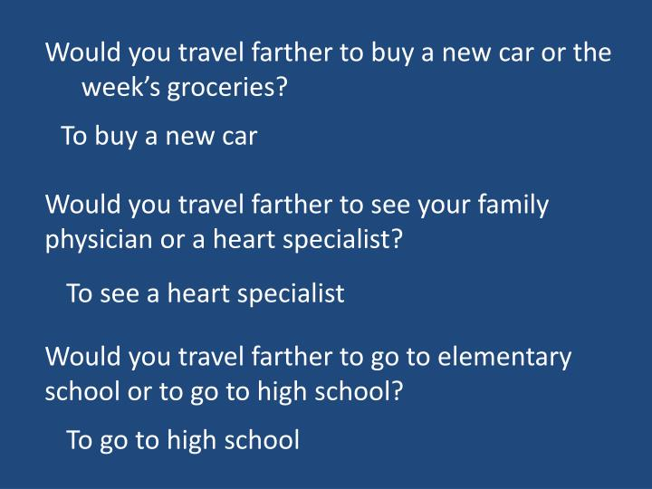 Would you travel farther to buy a new car or the week's groceries?