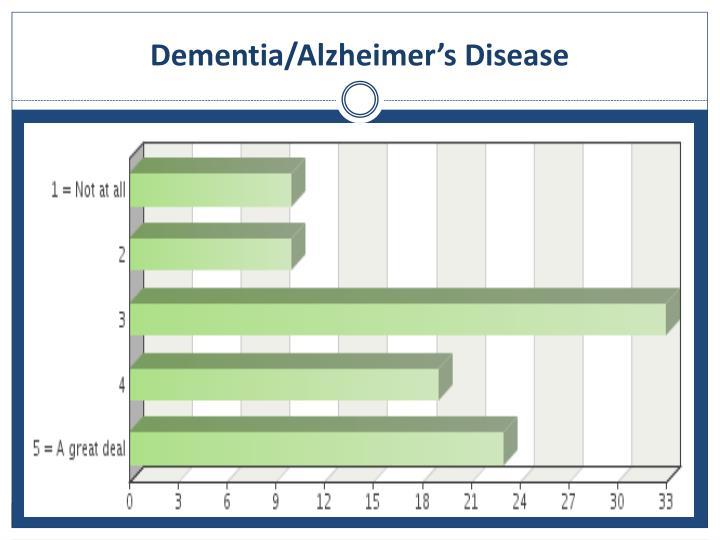Dementia/Alzheimer's Disease