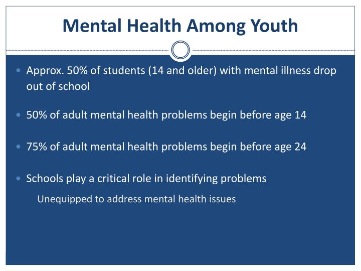 Mental Health Among Youth