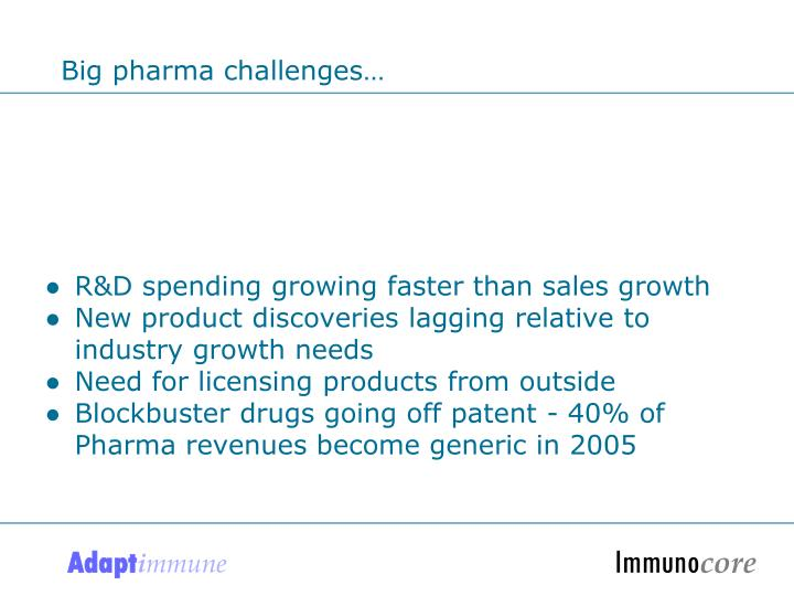 Big pharma challenges…