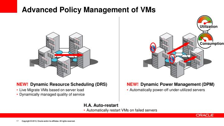 Advanced Policy Management of VMs
