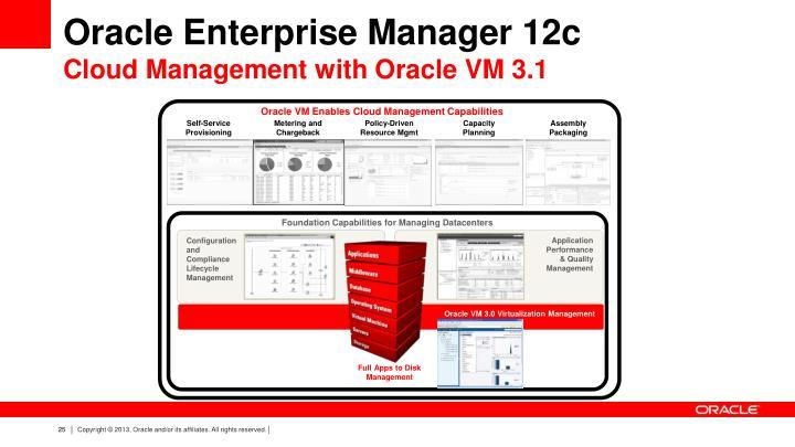 Oracle VM Enables Cloud Management Capabilities