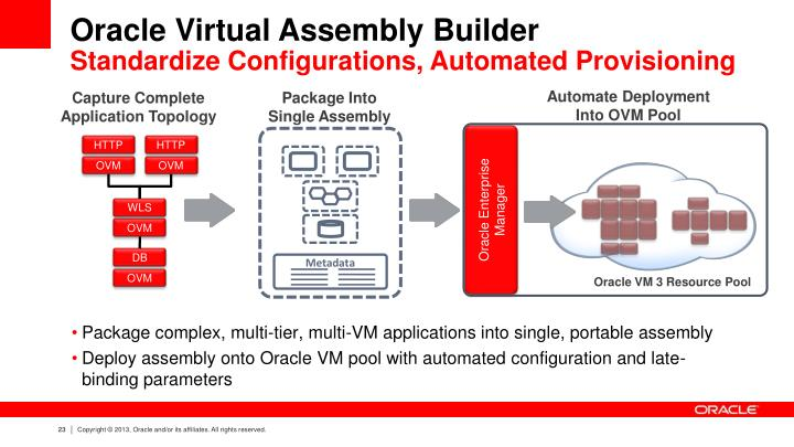 Oracle Virtual Assembly Builder