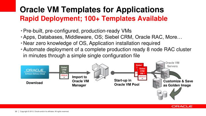 Oracle VM Templates for Applications