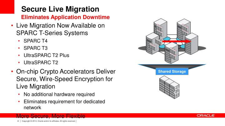 Live Migration Now Available on SPARC T-Series Systems