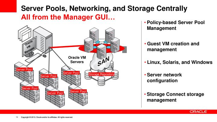 Server Pools, Networking, and Storage Centrally