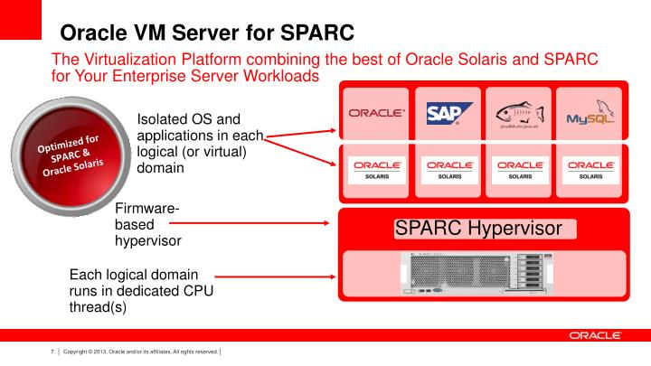 Oracle VM Server for SPARC