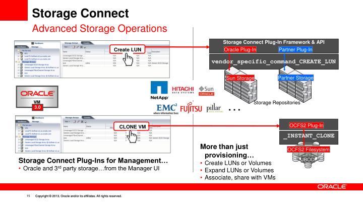 Storage Connect