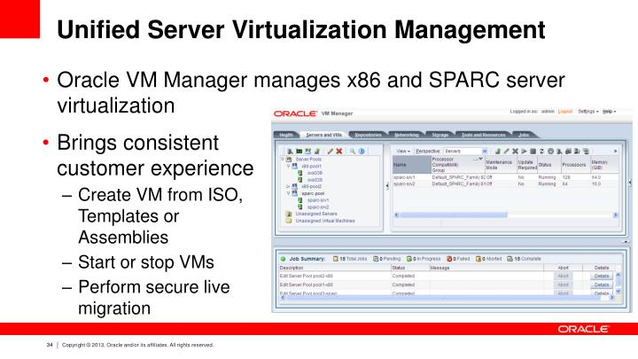 Unified Server Virtualization Management