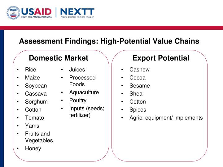 Assessment Findings: High-Potential Value