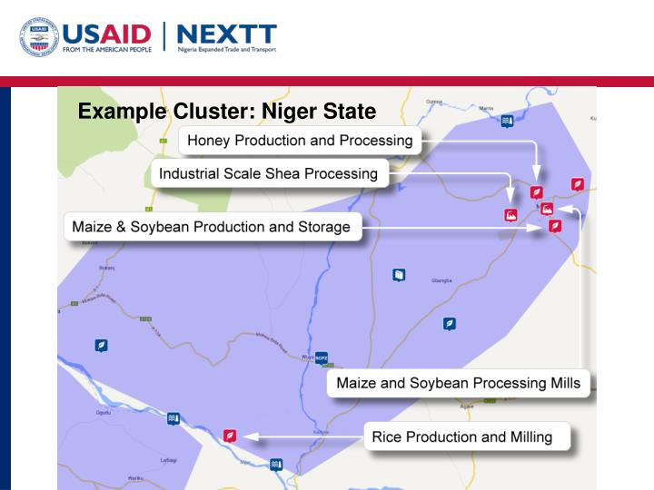 Example Cluster: Niger State