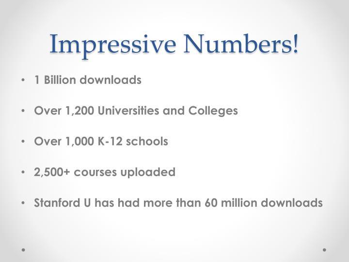 Impressive Numbers!