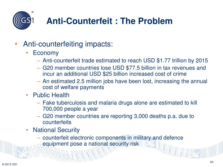 Anti-Counterfeit